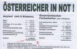 Facharbeiter vs. Asylant - Frei erfundene Zahlen zur Schürung von Rassismus und Sozialneid (Quelle: irgendeine Page durchgeknallter österreichischer Arschrattenrassisten)